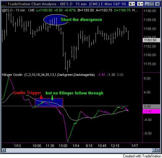 Download trading station indicators